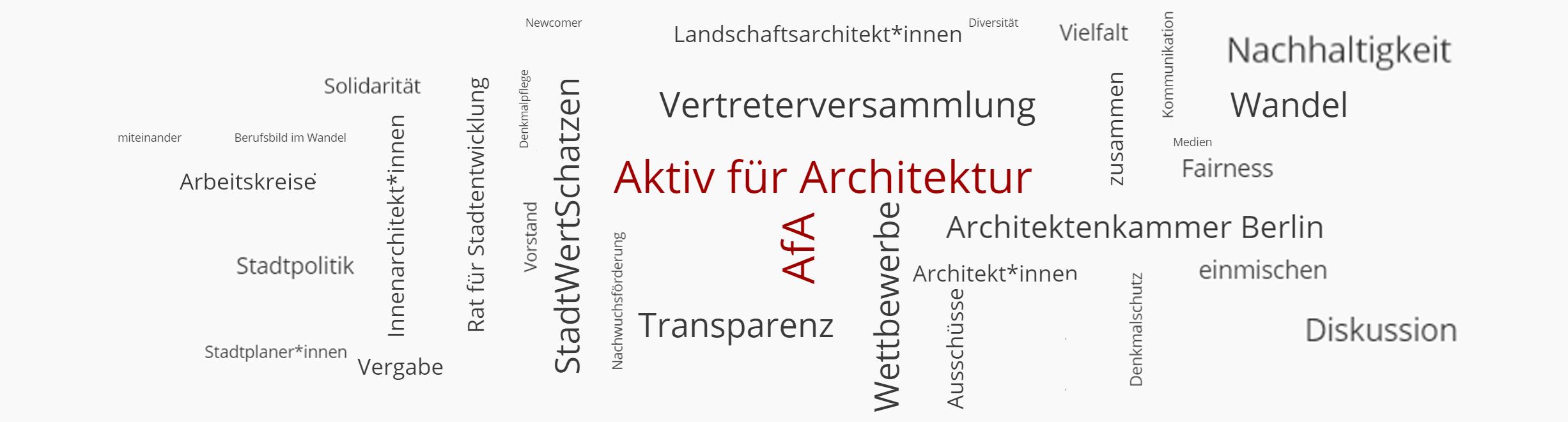 AfA . Aktiv für Architektur